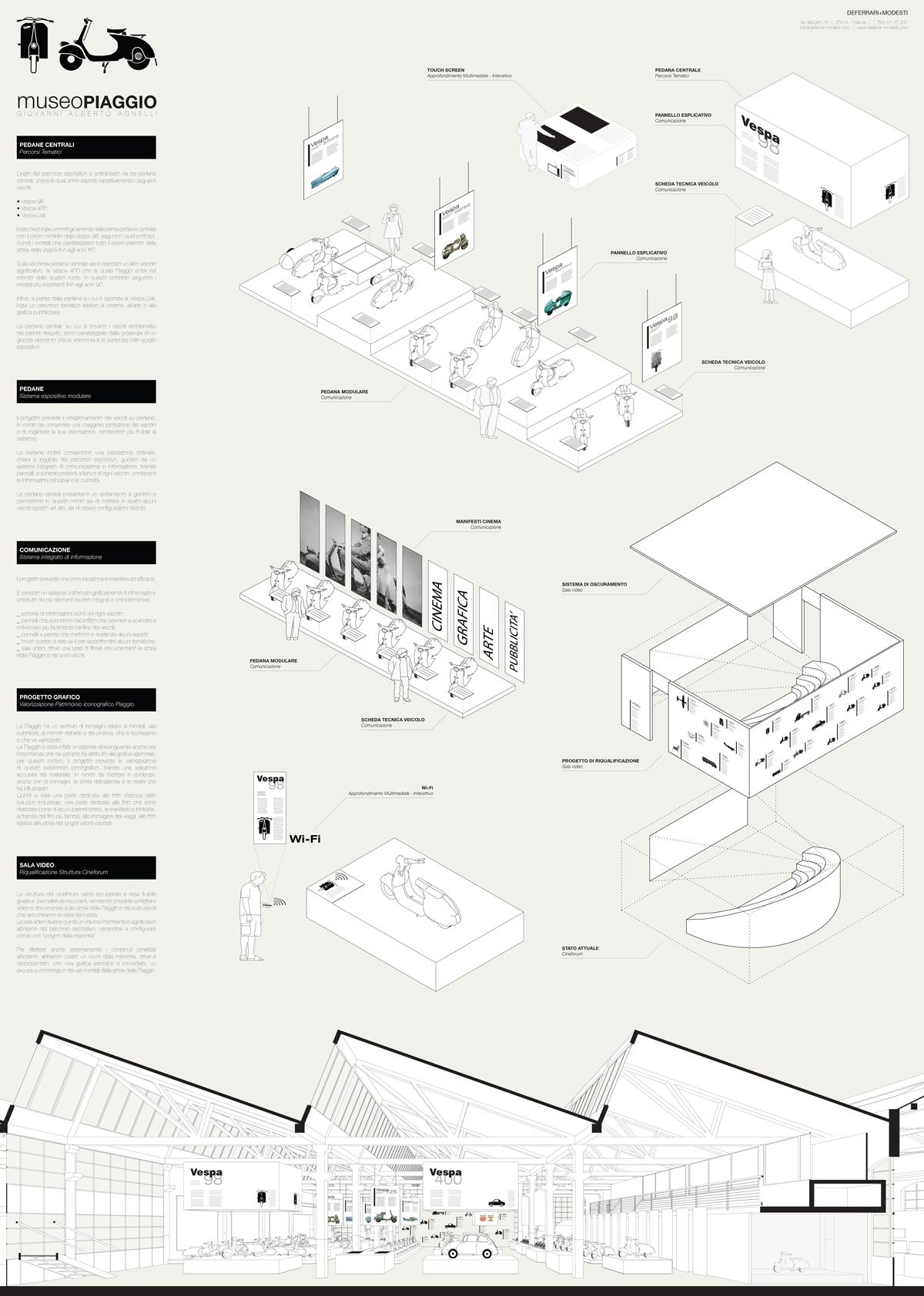 Museo Piaggio, Pontedera, progetto, allestimento, deferrari modesti